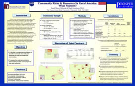 Community Risks & Resources poster image